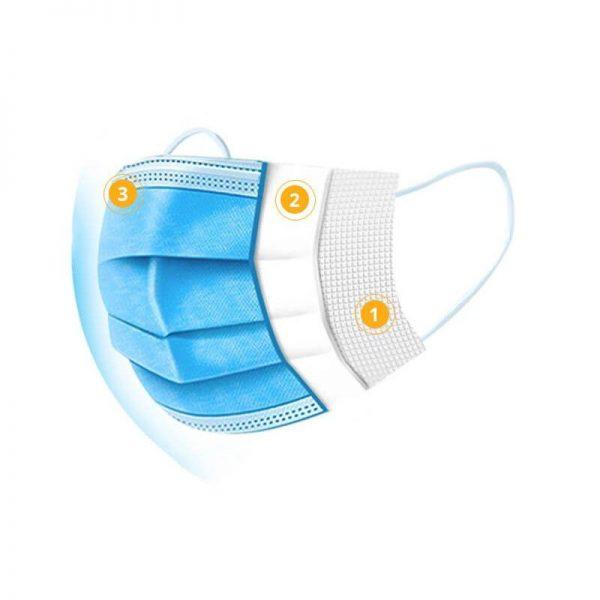 Troslojna higienska maska za zaščito obraza in dihalnih poti