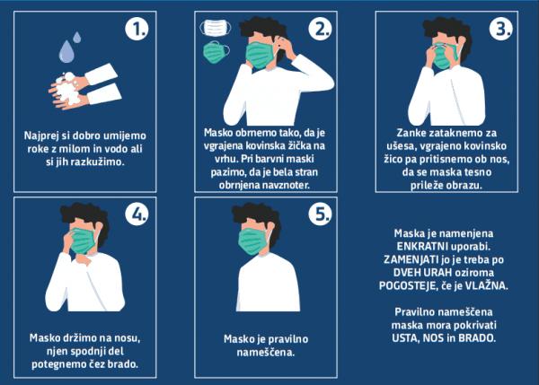 Navodila za namestitev higienske maske
